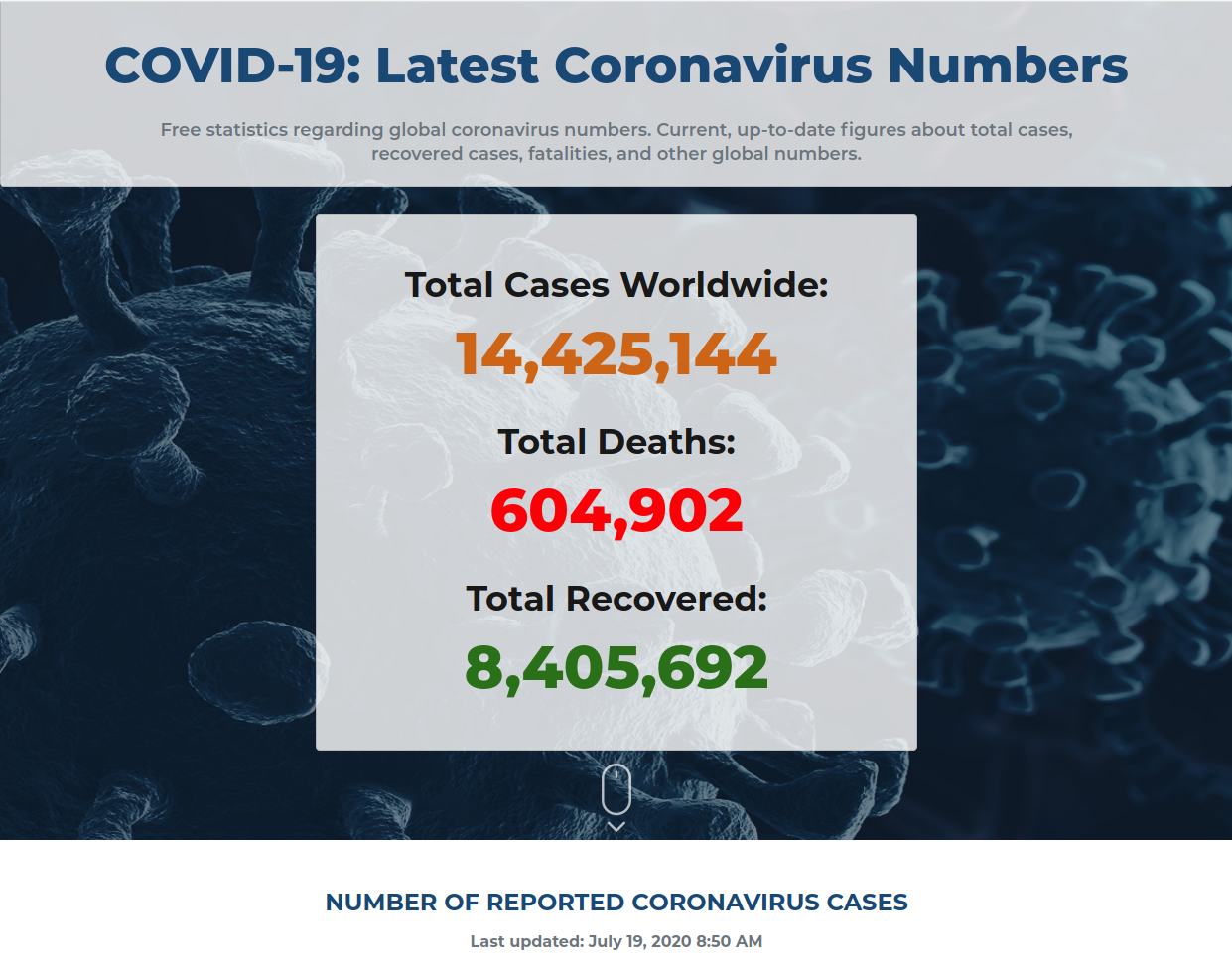 CovidByNumbers home page